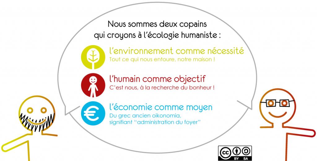 Ecologie humaniste - Les écoloHumanistes