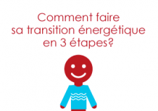 apercu-transitionenergetique