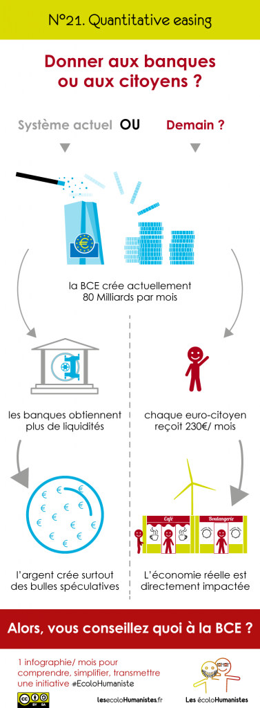 BCE Quantitative easing for people - Infographie