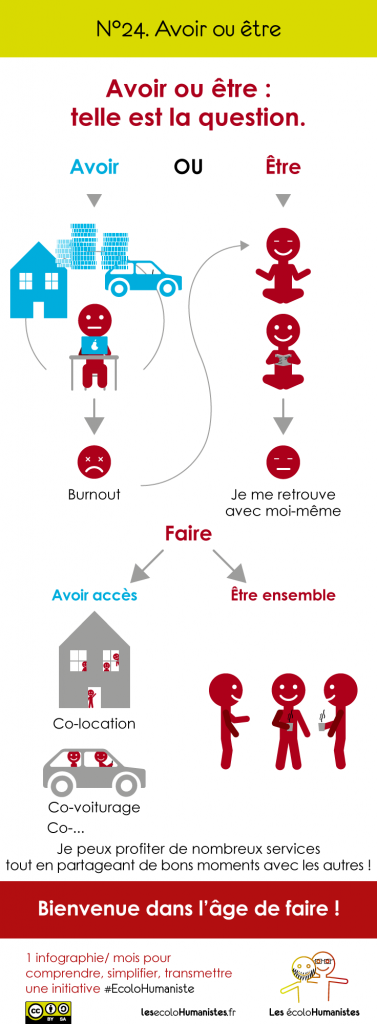 Age de faire : avoir accès et être ensemble - Infographie