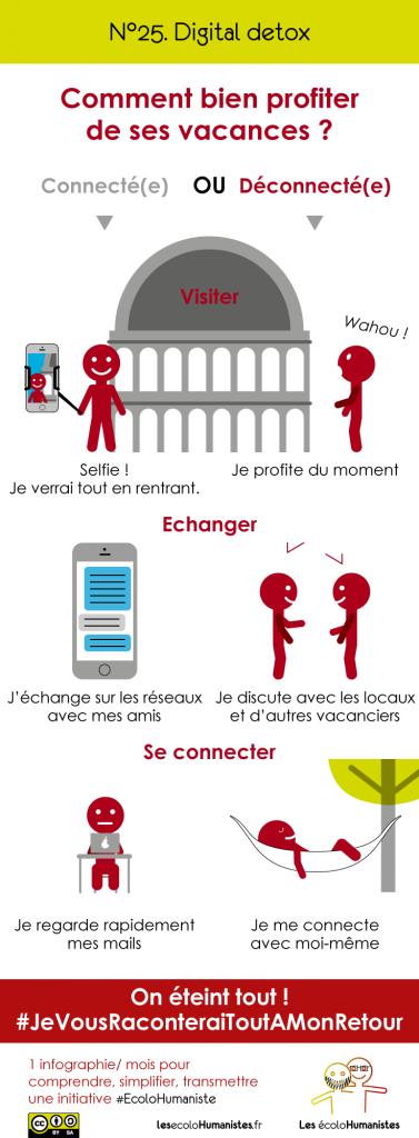 Digital Detox Déconnexion - Infographie